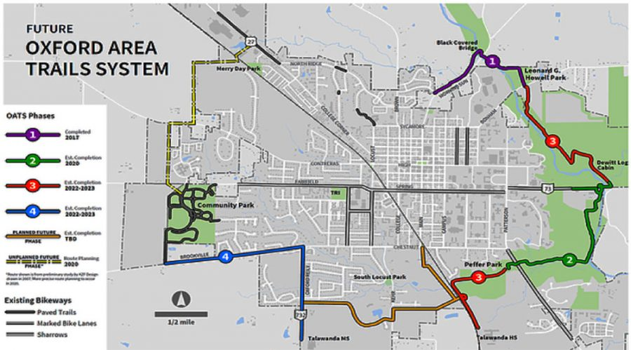 This map shows all of the proposed Oxford Area Trails system. Groundbreaking for Phase II occurred on Oct. 1. Map provided by the Oxford Area Trails Community Organization