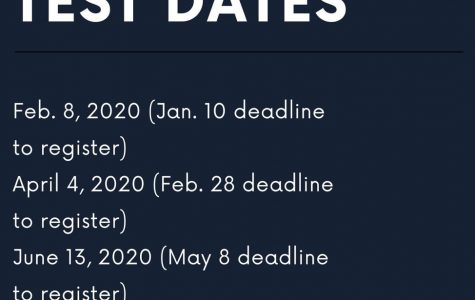 Dates on which Talawanda High School will administer the ACT test in 2020. <em>Image prepared by Josiah Collins</em>