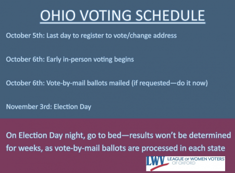 The League of Women Voters has provided this list of important dates regarding the upcoming election.