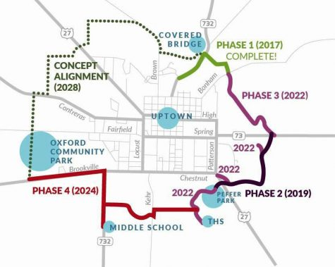 This map shows the completed Phases One and Two of the OATS system, as well as Phases Three and Four, projected to be completed in 2022. The entire project is expected to be finished by 2028.
