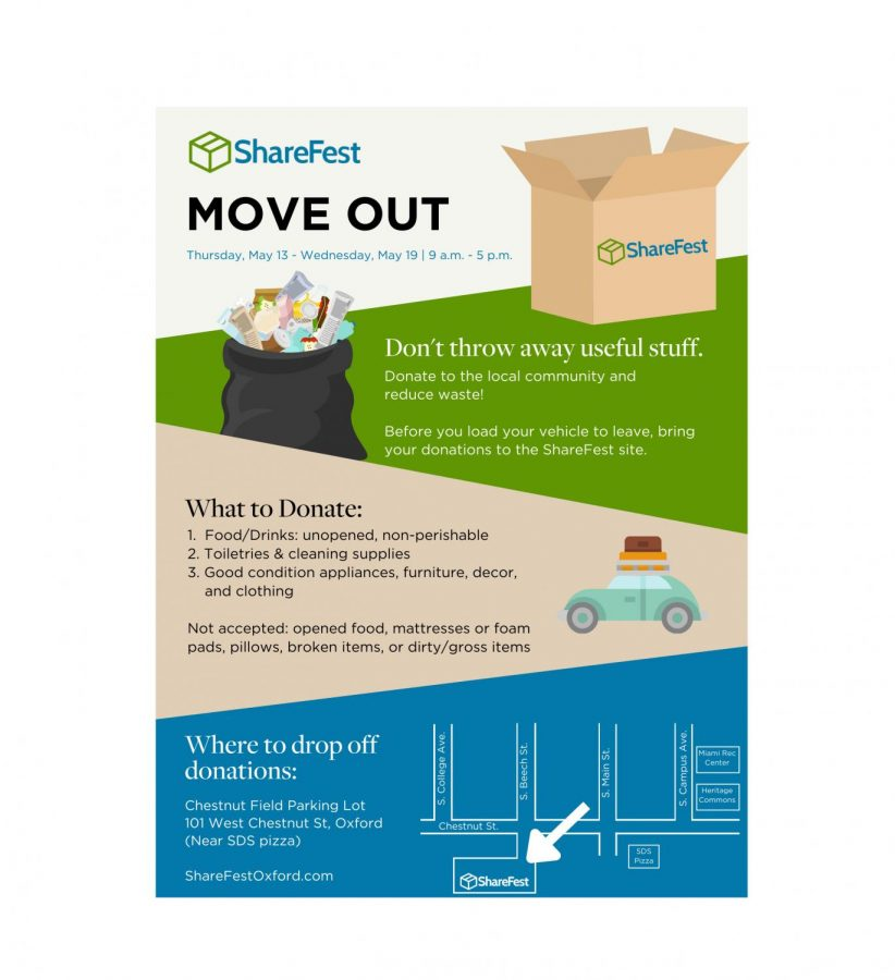Don't just dump your unwanted household goods and furniture at the curb when you move out of Oxford this spring. The city has several recycling and donation suggestions instead.