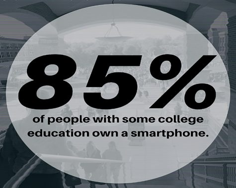At their current rates of usage, many college students could spend 19 years of their lives on their smartphones.