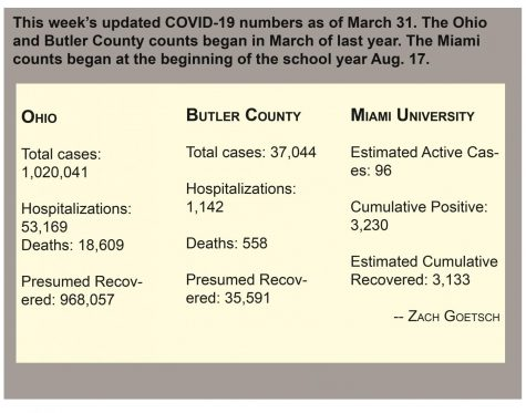 Gov. DeWine urges college students to receive the COVID-19 vaccine